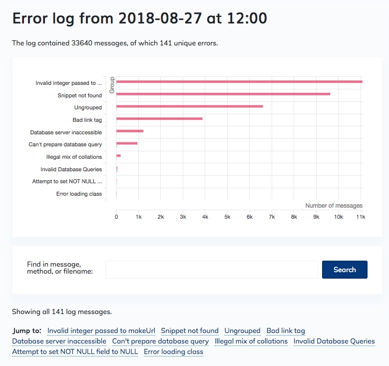 Analysing an error log